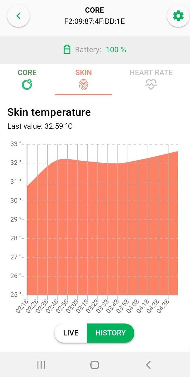 CORE app manual - Skin Temperature chart